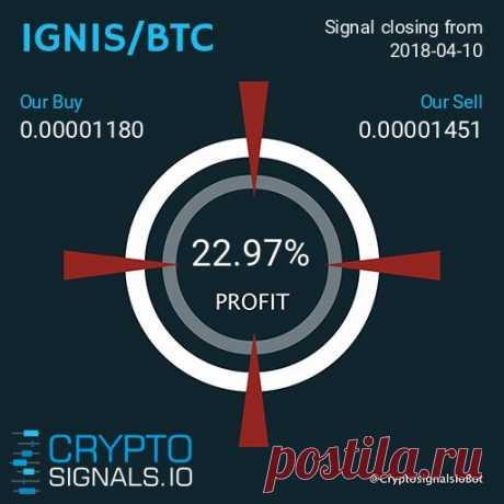 Cнова зафиксировали профит с 💎VIP-подписчиками💎  +22.97 % на IGNIS, +31.36 % на POLY.  TOTAL profit is +54.33 %  Хочешь такой же %? ➡️ Присоединяйся СЕЙЧАС!  Подробнее https://cryptosignals.io/ и https://t.me/CryptoSignalsIoBot и https://t.me/CryptoSignalsIoRU