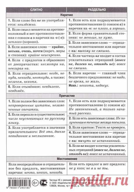 Частица НЕ с разными частями речи (2)