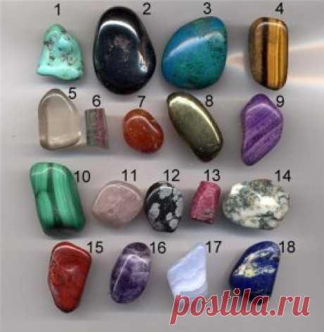 Учимся разбираться в натуральных камнях