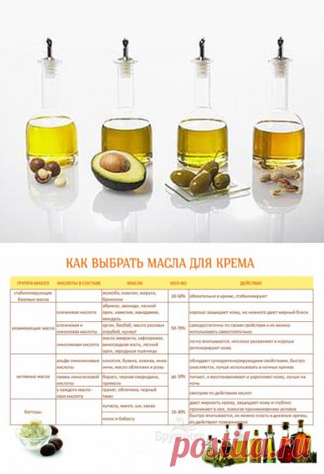 Как выбрать масла для изготовления крема своими руками?   Журнал Ярмарки Мастеров