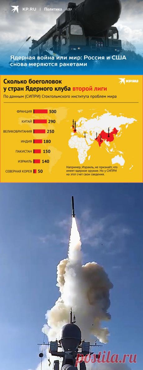 Ядерная война или мир: Россия и США снова меряются ракетами