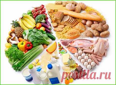 Правильное питание: меню на каждый день для снижения веса для девушек