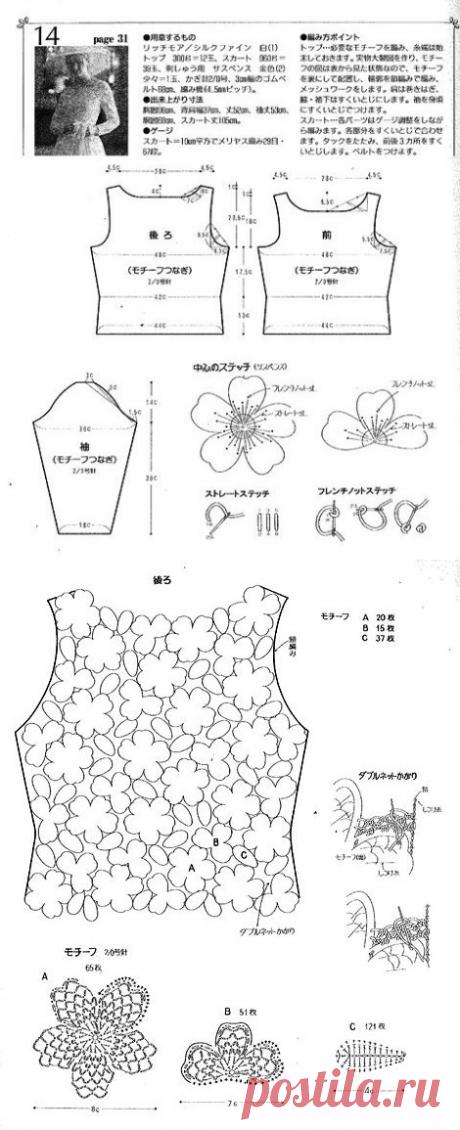 Fantastically beautiful jumper — SAMOBRANOChKA to needlewomen, skilled workers