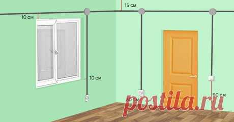 How to lay conducting and to place sockets with switches | our houses