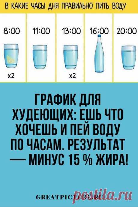 Как правильно пить воду по часам:ешь что хочешь, пей воду по часам - Я узнаю