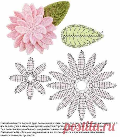 Вяжем крючком цветочки и листочки
