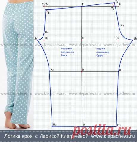 Простое и доступное построение выкройки свободных брюк для дома и активного отдыха.