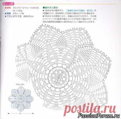 Японский журнал по вязанию крючком | Вязаные крючком аксессуары