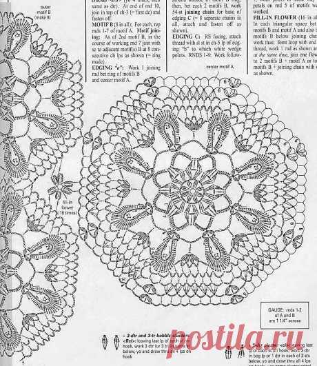 Схема для салфетки и скатерти