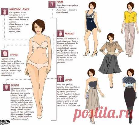 Уроки стиля для всех типов фигуры.  Незаменимая шпаргалка для девушек. Забирай!