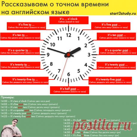 Карточка, которая поможет вам научиться говорить о времени на английском   Английский язык   Start2Study   Яндекс Дзен