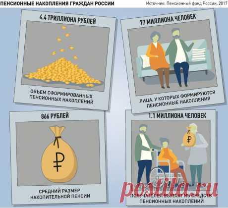 ПФР: Как получить по наследству пенсионные накопления — Российская газета