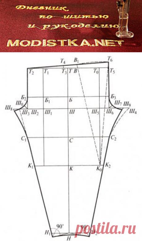 Построение выкройки женских брюк из трикотажа