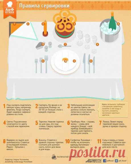Правила сервировки