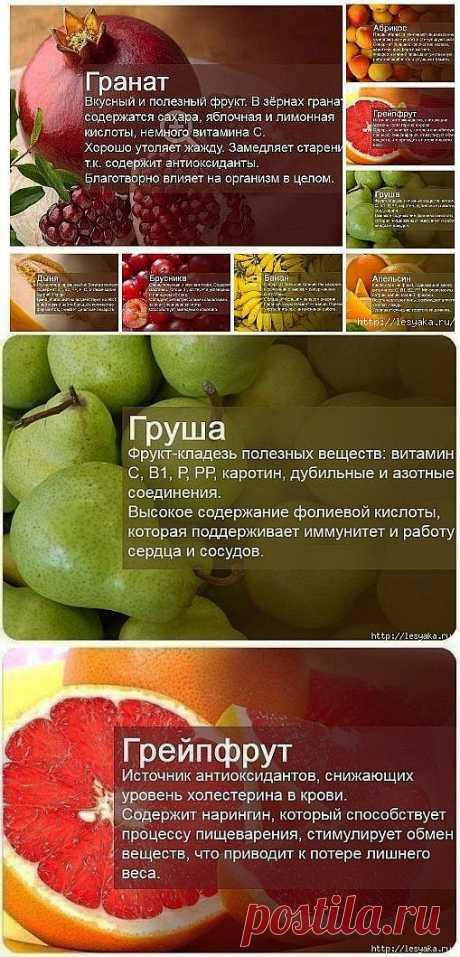О пользе фруктов в картинках.