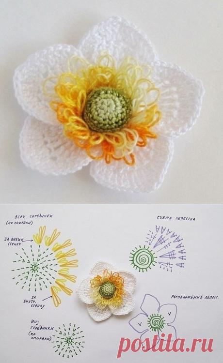 Вяжем красивый цветок из категории Интересные идеи – Вязаные идеи, идеи для вязания