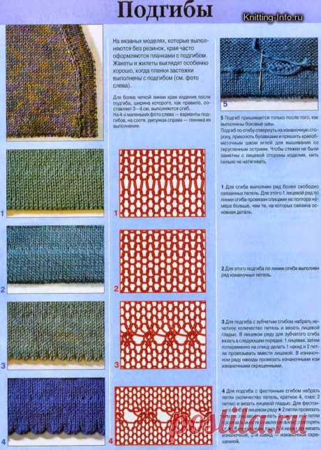 Уроки вязания: Оформление низа вязаного изделия