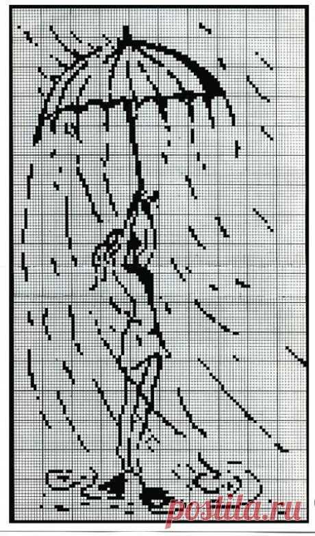 «Девушка под дожём» — карточка пользователя Антонина Д. в Яндекс.Коллекциях