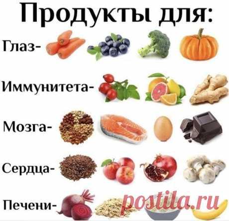Подборка продуктов полезных для вашего организма Сохраняйте эту памятку