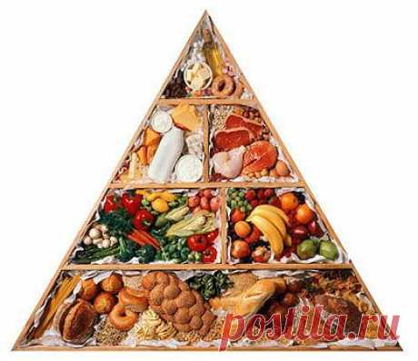 4 ошибки питания, которые приводят к быстрому старению