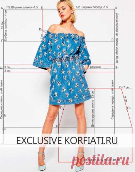 Выкройка джинсового платья от Анастасии Корфиати