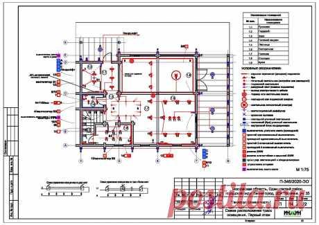Проект электрики дома пример 546