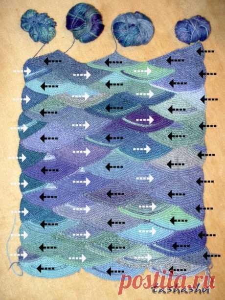 El abrigo en el estilo pechvork