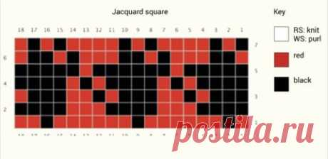 RED/BLACK Square: Herringbone Jacquard  Pattern Chart