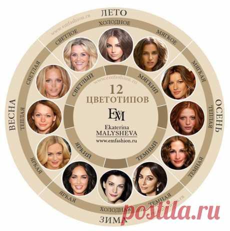 12 цветотипов внешности с указанием колорит...  #внешности #колорит #с #указанием #цветотипов