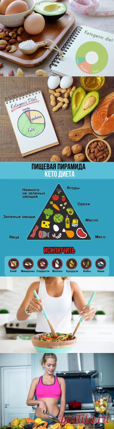 Кетогенная диета: полное руководство, суть, меню на неделю, для похудения, отзывы
