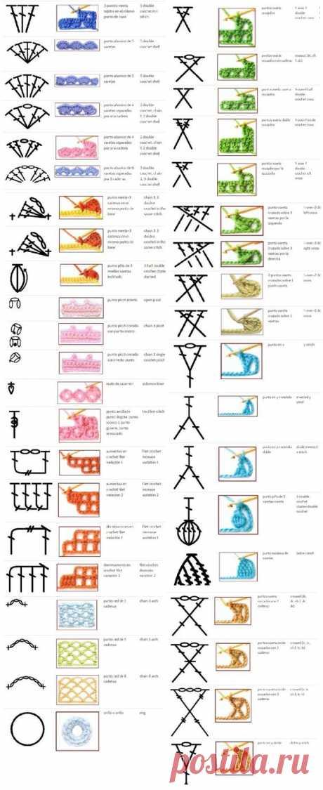 (213) 100+ Crochet Stitch Symbols | steken/ granny's