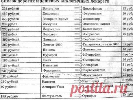Доксициклин   Российские аналоги лекарств с ценами и отзывами