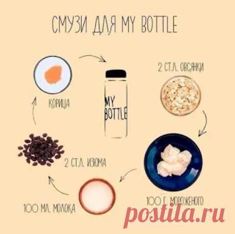 Лучшие рецепты смузи, коктейли и лимонады для My bottle ????