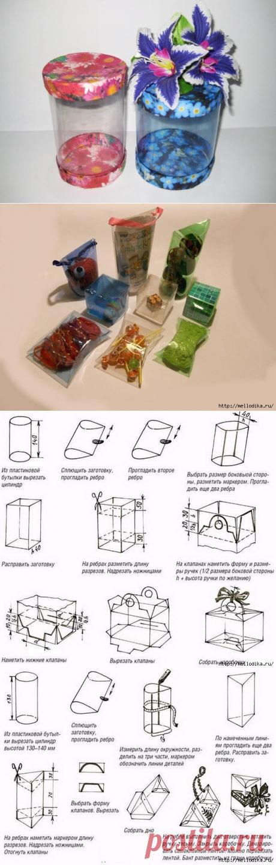 Las cajitas de las botellas de plástico »el Mundo Femenino