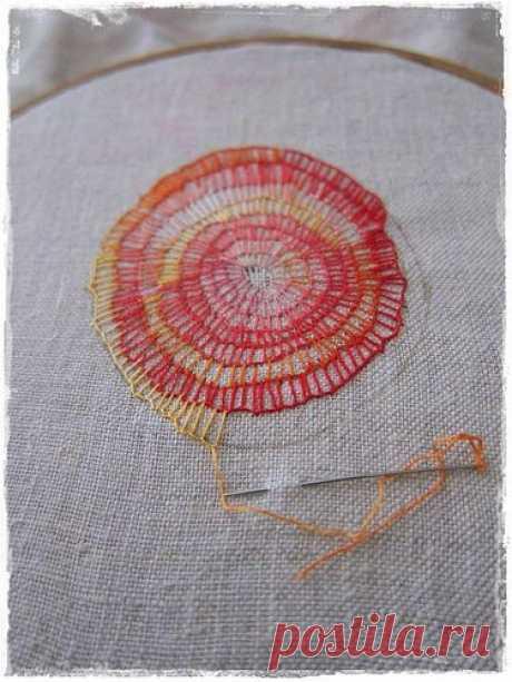 Los tejidos del arte: los círculos y las hierbas - se Finjan, no comenzará a resultar