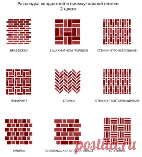 Пятьдесят вариантов укладки керамической плитки
