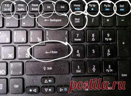 Объясняю, что означают английские названия всех кнопок на клавиатуре | Свет | Яндекс Дзен