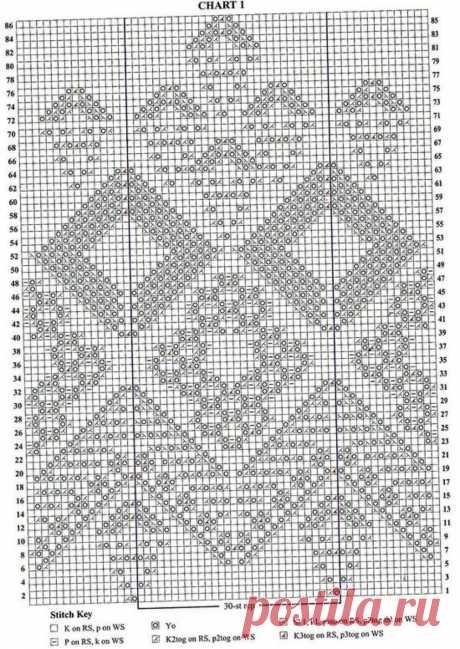 Неожиданная подборка джемперов для вязания. | Asha. Вязание и дизайн.🌶 | Яндекс Дзен