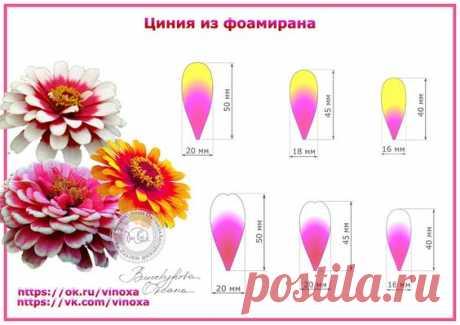 (626) Pinterest
