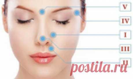 Самомассаж при инфекциях носовых пазух (насморк, гайморит, ОРЗ)