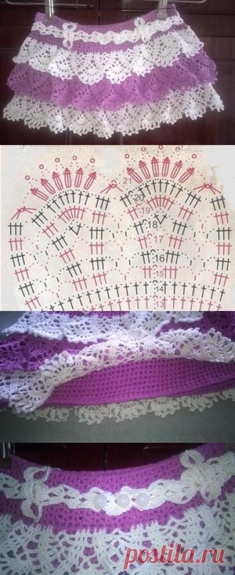 Ажурная юбочка для девочки