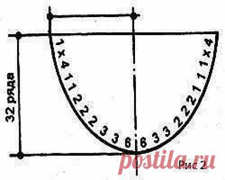 Примеры расчета горловин, скоса плеча и проймы рукава  Несколько  способов, как вывязать горловину Здесь же представленны только  примеры расчетов.  V-образный вырез горловины (рис. 1)  Разделите вязанье на две равные части, каждую половину вяжите v-образный вырезотдельно.  Со стороны выреза провязывайте вместе по 2 петли, исходя из расчета:  глубина выреза = 96 рядов; 1/2 ширины выреза = 24 петли: 96:24=4.  Следовательно, нужно убавить с каждой стороны выреза горловины по...