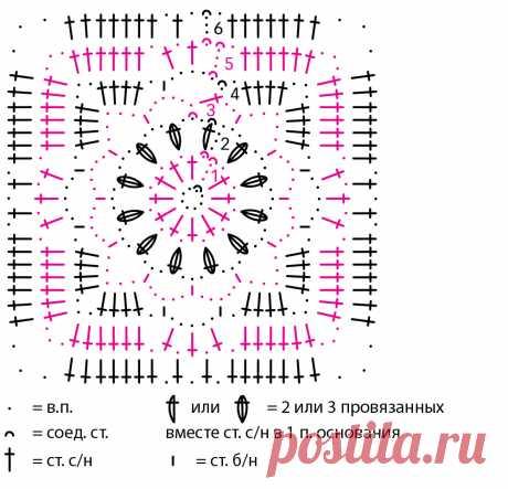 схемы квадратов вязать крючком: 11 тыс изображений найдено в Яндекс.Картинках