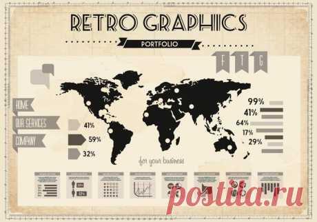 Ретро Карта Мира Вектор - Скачать Бесплатное Векторное Искусство, Стоковые Графики И Изображения