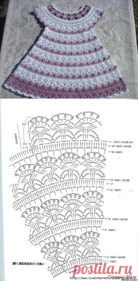 Как вязать платье крючком для девочки. Летнее платье для маленькой модницы