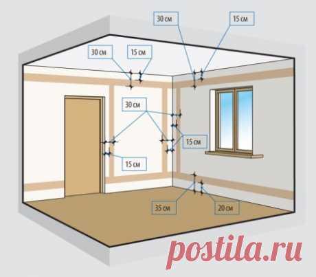 Как сделать проводку в доме правильно Без электричества современную жизнь сложно себе представить. Масса бытовых приборов помогает нам скрасить досуг, рационально вести хозяйство, просто общаться с другими людьми.
