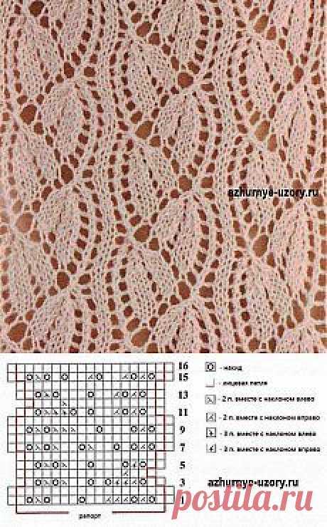 Openwork patterns spokes   knitting stitches