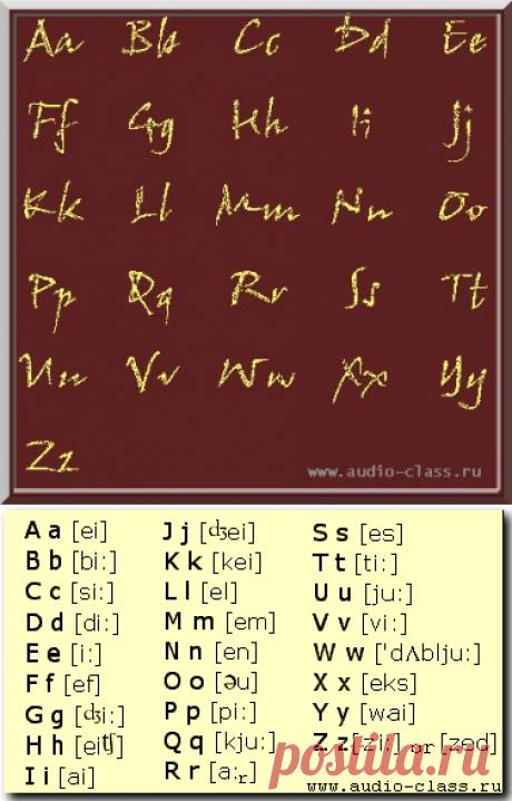 Английский алфавит c произношением и транскрипцией