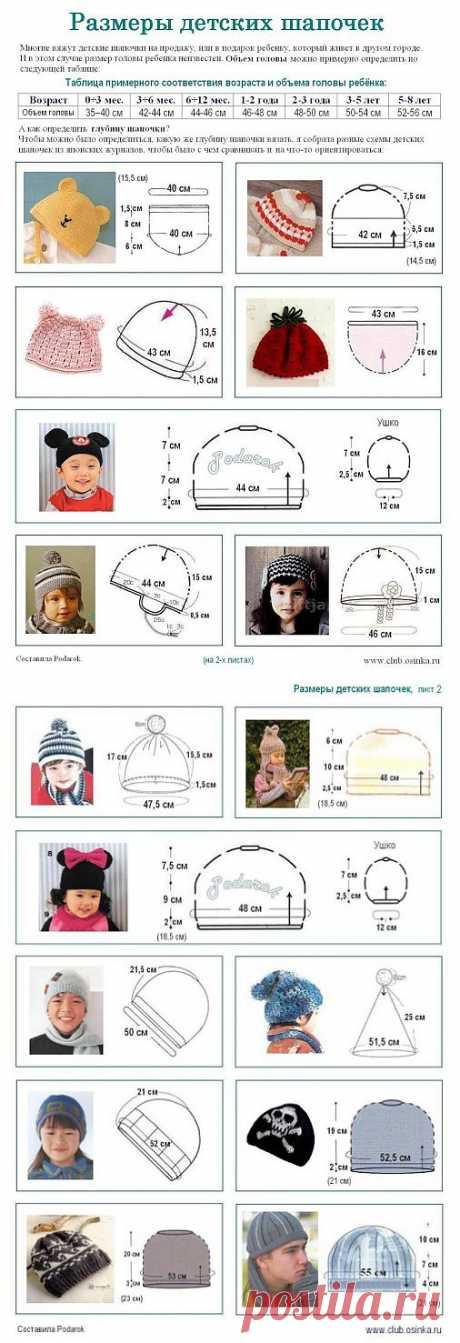 детские шапочки спицами | Записи в рубрике детские шапочки спицами | Дневник PROXIMA