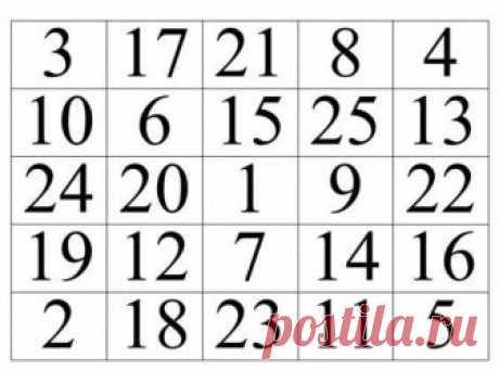 """""""Таблица Шульте"""" для улучшения зрения. Данная таблица используется для того, чтобы расширить свое поле зрения. Правила тренировки на таблицах Шульте. Находить цифры необходимо беззвучным счётом, то есть про себя, в возрастающем порядке от 1 до 25 (без пропуска). Найденные цифры указываются только взглядом. В результате такой тренировки время считывания одной таблицы должно быть не более 25 сек."""